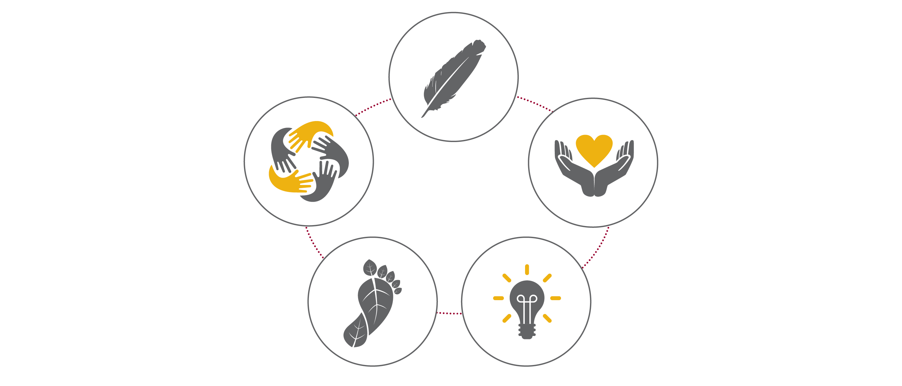 Circle of Commitment Icons